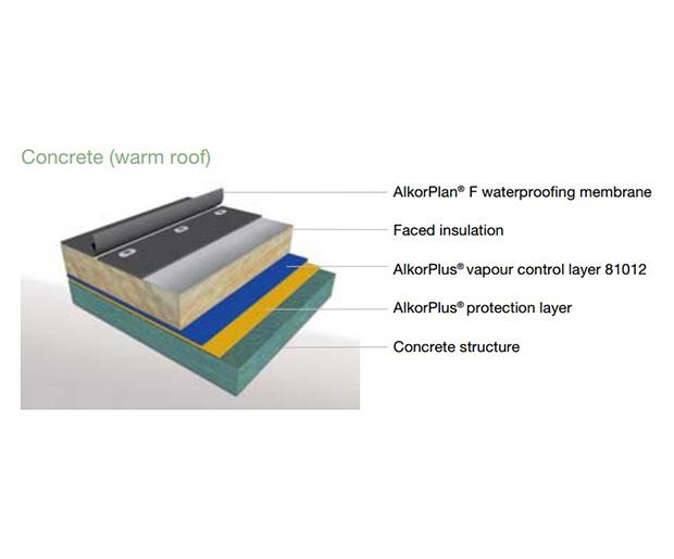 Renolit Alkorplan F Membrane Laydex Roofing Division