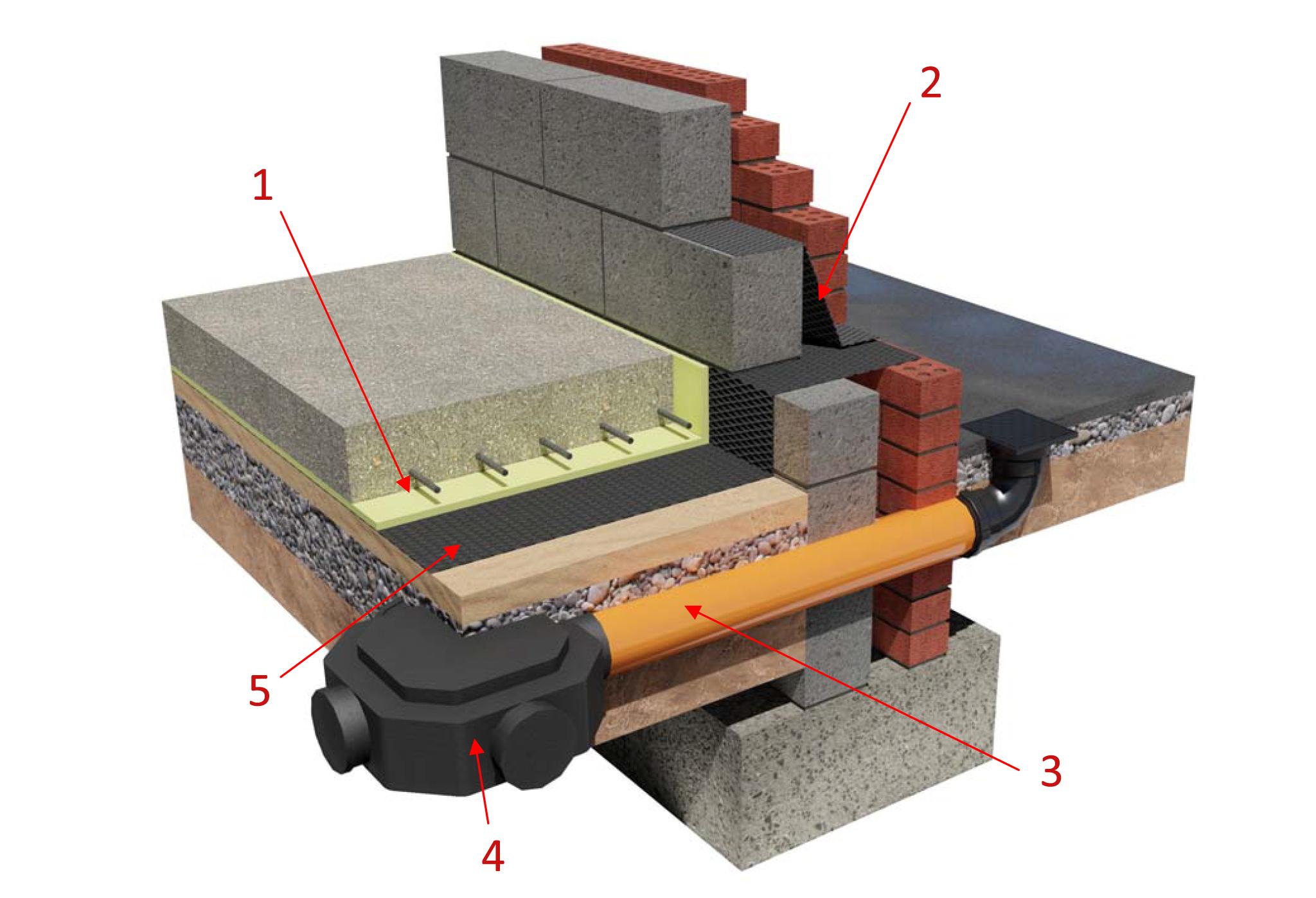 memtech ground perimeter with radon sump and dpc