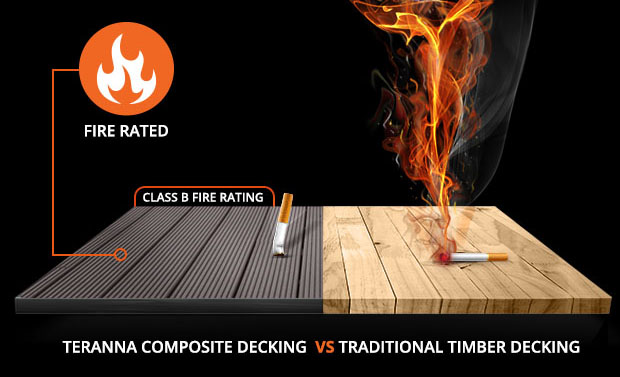 Teranna Composite Decking - Fire Rated